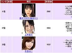 エログちゃんねるユーザーが選ぶ好きな女優ランキング結果発表