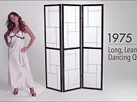 100年間で女性用ランジェリーの流行はどう変わったのか見てみよう